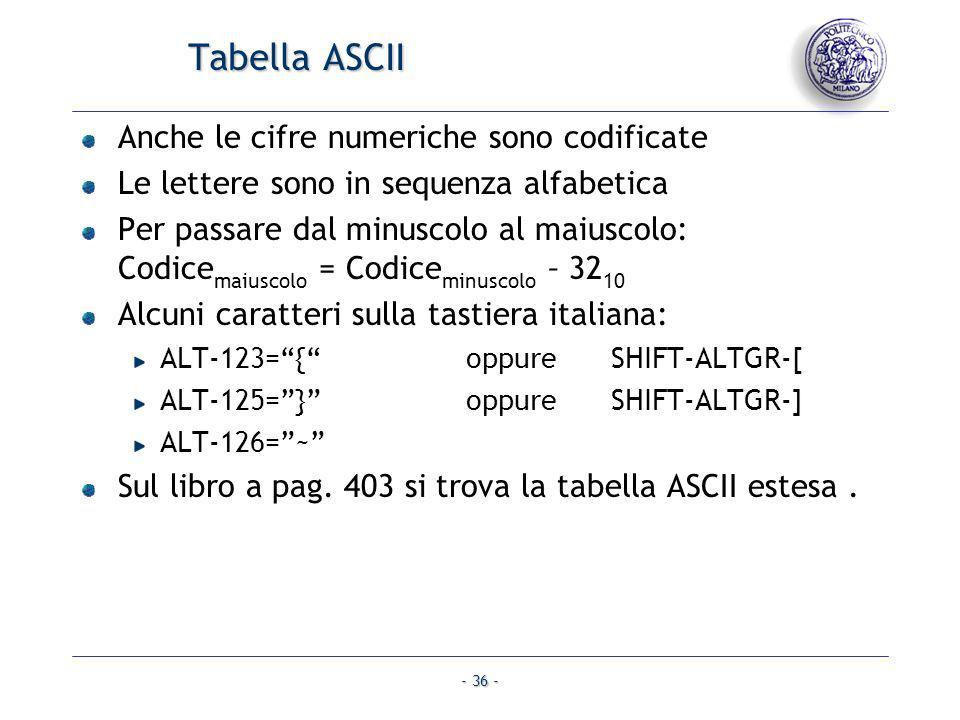 Tabella ASCII Anche le cifre numeriche sono codificate