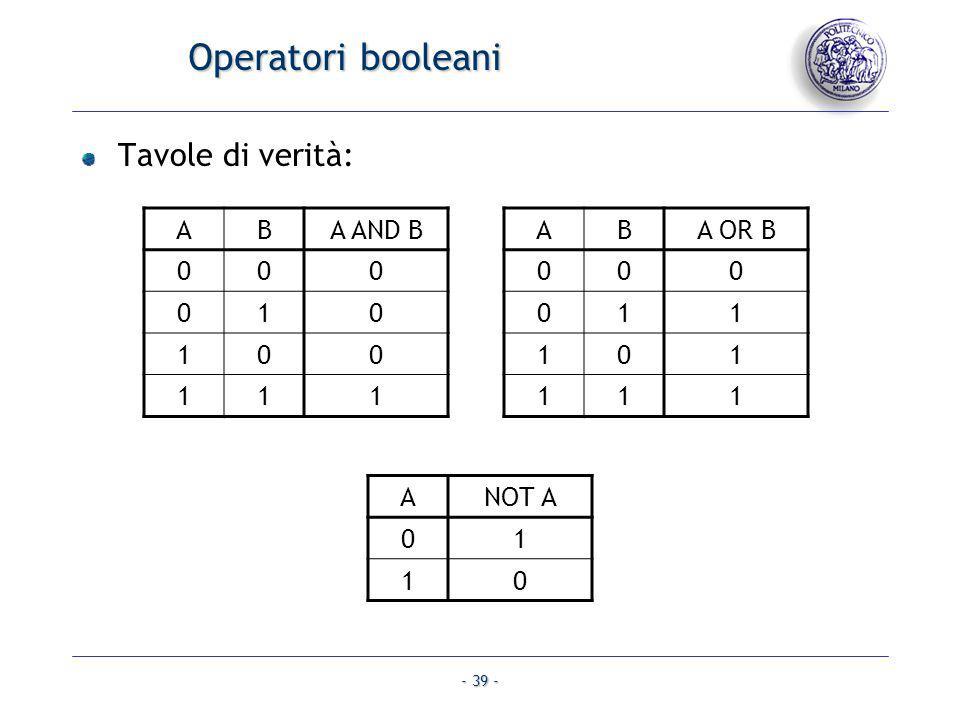 Operatori booleani Tavole di verità: A B A AND B 1 A B A OR B 1 A