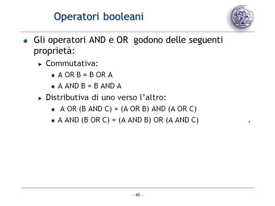 Operatori booleani Gli operatori AND e OR godono delle seguenti proprietà: Commutativa: A OR B = B OR A.
