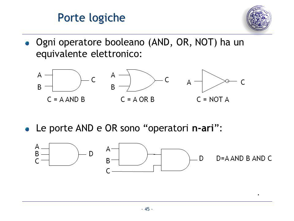 Porte logiche Ogni operatore booleano (AND, OR, NOT) ha un equivalente elettronico: C = A AND B. C = A OR B.