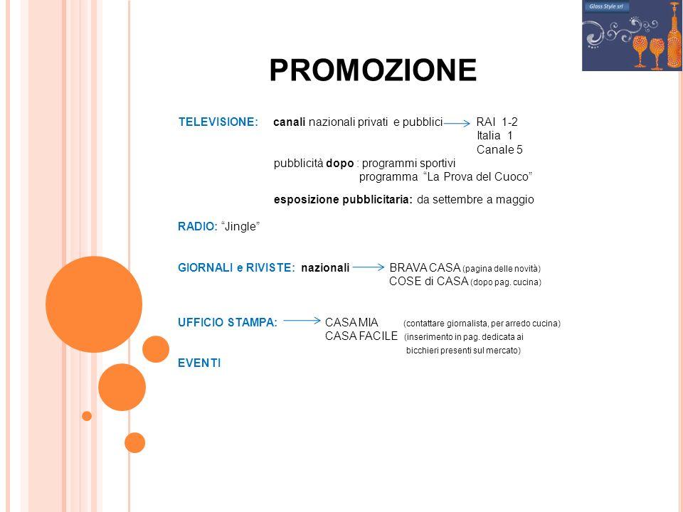 PROMOZIONE TELEVISIONE: canali nazionali privati e pubblici RAI 1-2