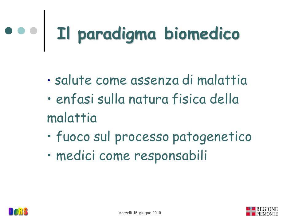 Il paradigma biomedico