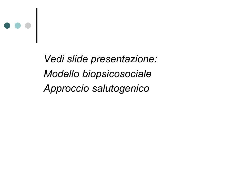 Vedi slide presentazione: