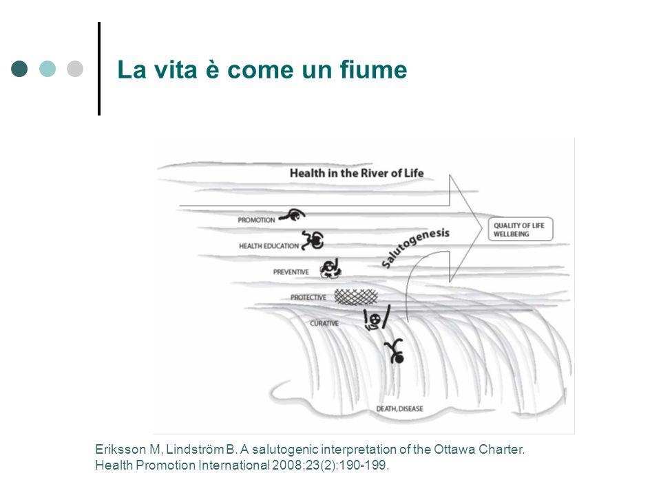 La vita è come un fiumeEriksson M, Lindström B. A salutogenic interpretation of the Ottawa Charter.