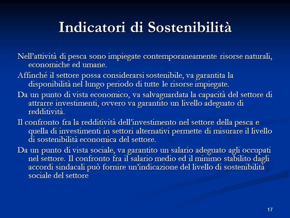 Indicatori di Sostenibilità