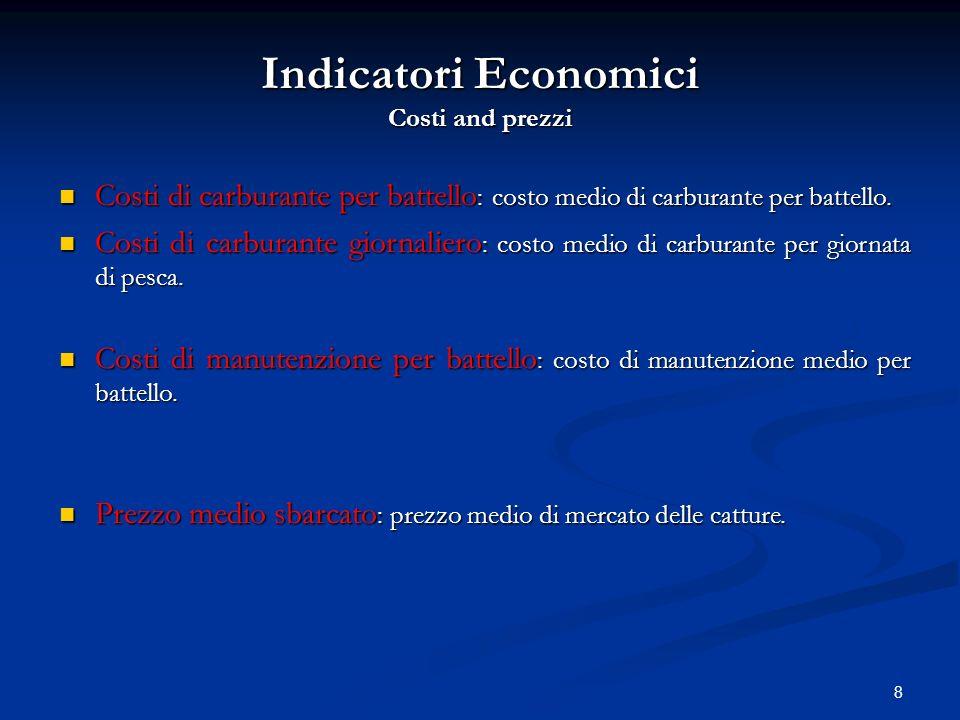 Indicatori Economici Costi and prezzi