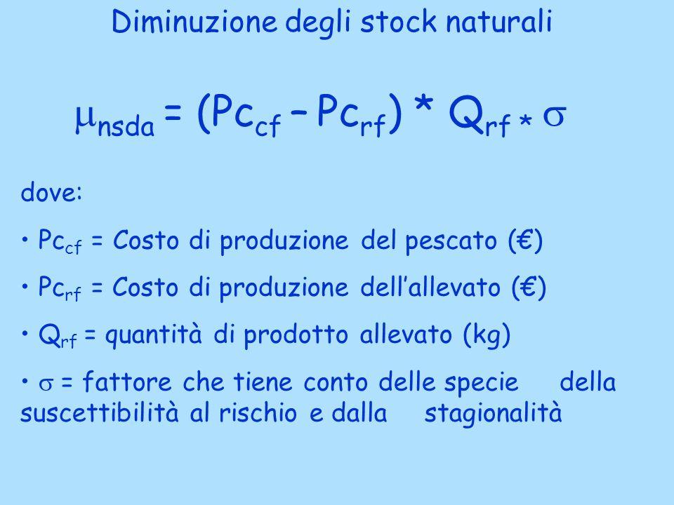 Diminuzione degli stock naturali