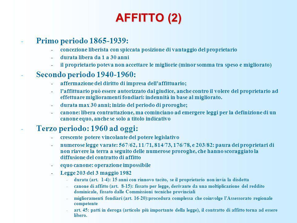 AFFITTO (2) Primo periodo 1865-1939: Secondo periodo 1940-1960: