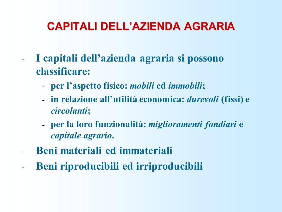 CAPITALI DELL'AZIENDA AGRARIA