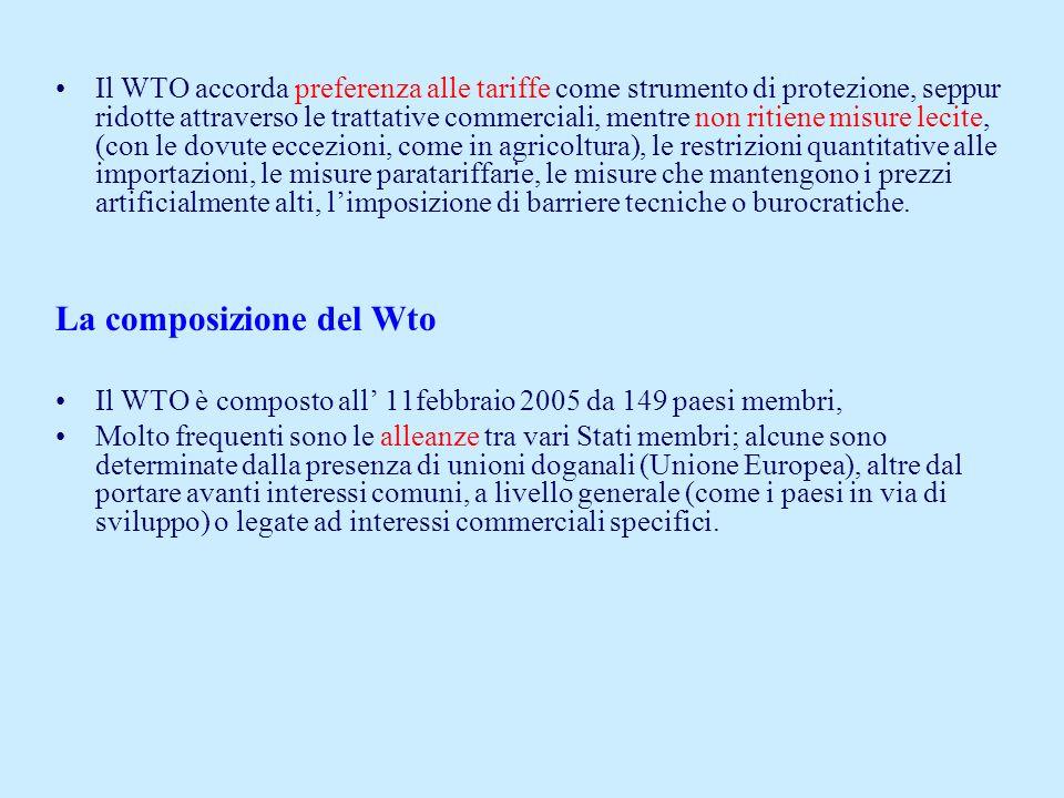 La composizione del Wto