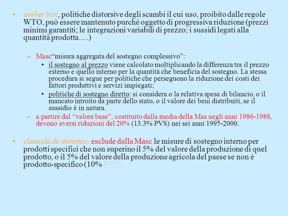 amber box, politiche distorsive degli scambi il cui uso, proibito dalle regole WTO, può essere mantenuto purché oggetto di progressiva riduzione (prezzi minimi garantiti; le integrazioni variabili di prezzo; i sussidi legati alla quantità prodotta….)