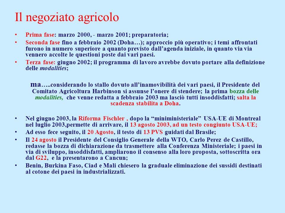 Il negoziato agricolo Prima fase: marzo 2000, - marzo 2001; preparatoria;