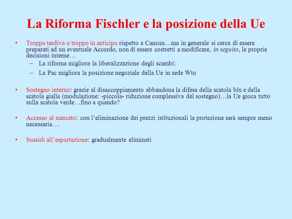 La Riforma Fischler e la posizione della Ue