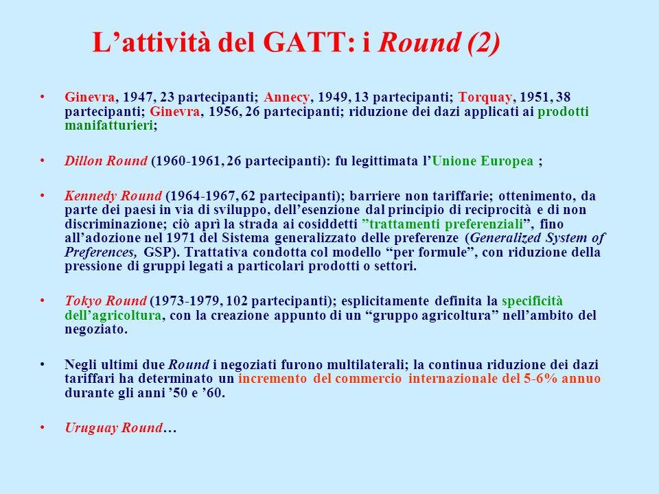 L'attività del GATT: i Round (2)