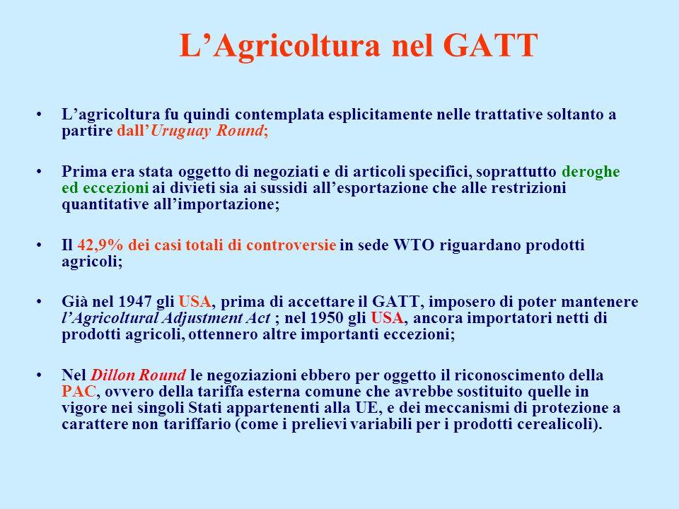 L'Agricoltura nel GATT