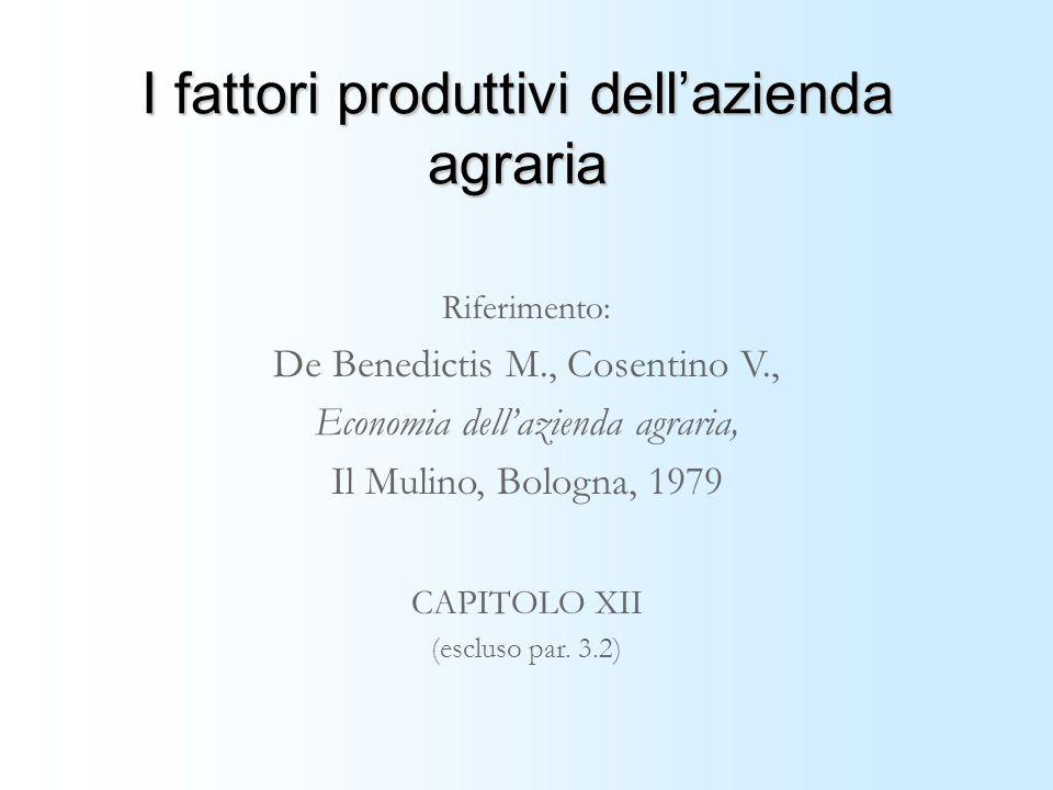 I fattori produttivi dell'azienda agraria
