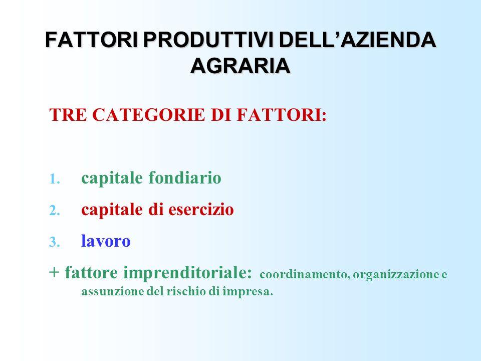 FATTORI PRODUTTIVI DELL'AZIENDA AGRARIA