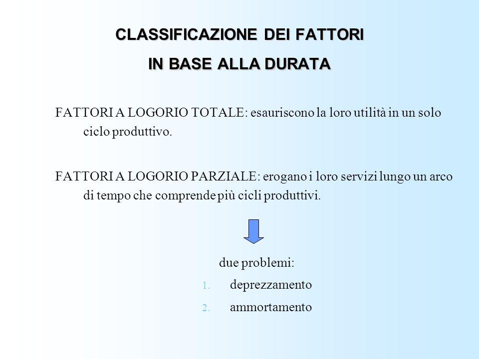 CLASSIFICAZIONE DEI FATTORI IN BASE ALLA DURATA