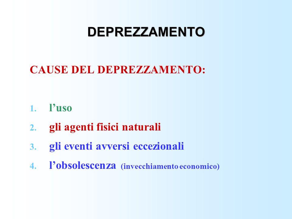 DEPREZZAMENTO CAUSE DEL DEPREZZAMENTO: l'uso