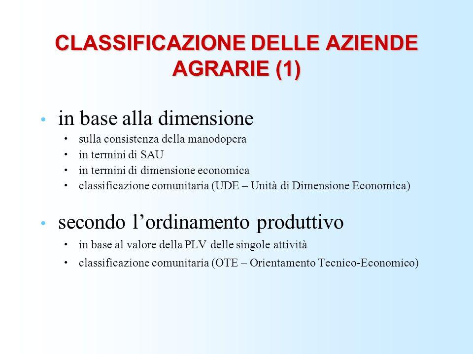 CLASSIFICAZIONE DELLE AZIENDE AGRARIE (1)