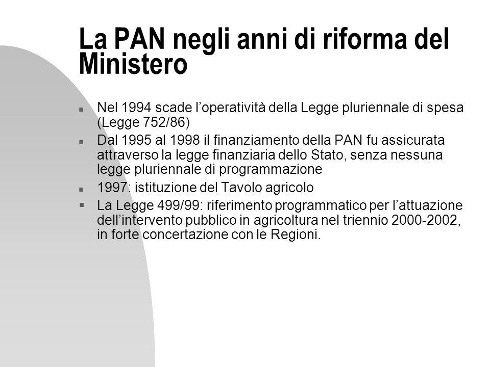 La PAN negli anni di riforma del Ministero