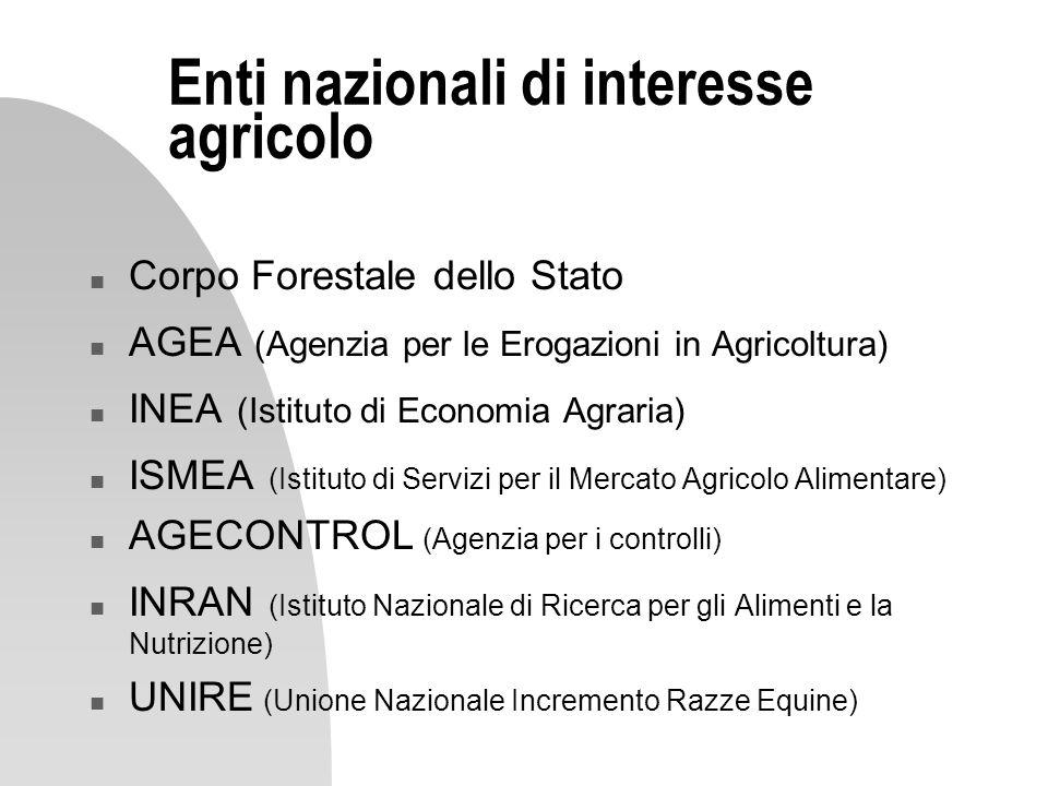 Enti nazionali di interesse agricolo