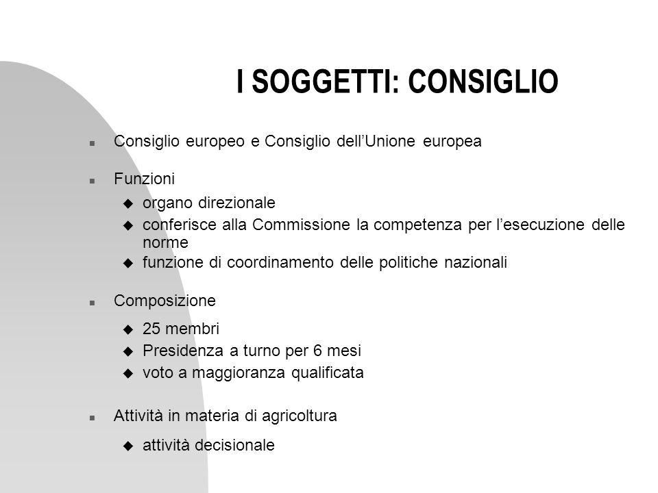 I SOGGETTI: CONSIGLIO Consiglio europeo e Consiglio dell'Unione europea. Funzioni. organo direzionale.