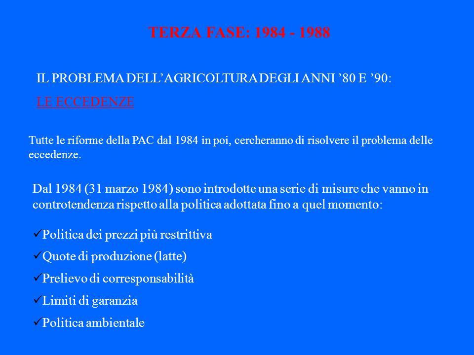 TERZA FASE: 1984 - 1988 IL PROBLEMA DELL'AGRICOLTURA DEGLI ANNI '80 E '90: LE ECCEDENZE.