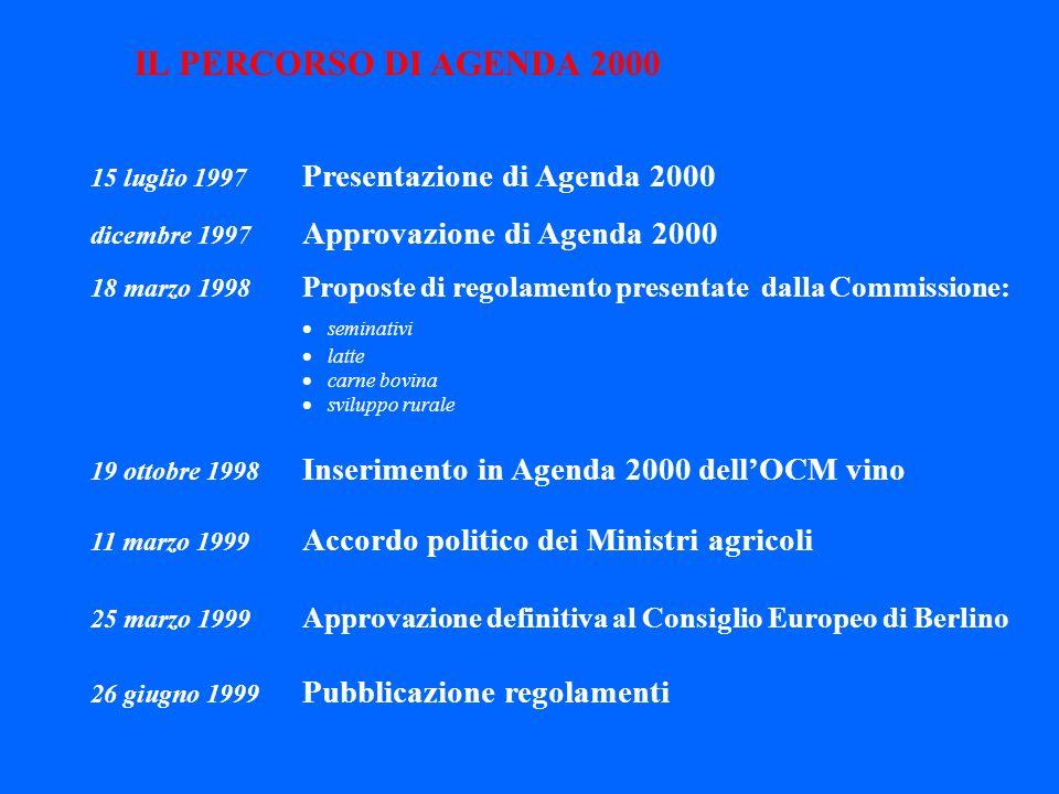 IL PERCORSO DI AGENDA 2000 · seminativi