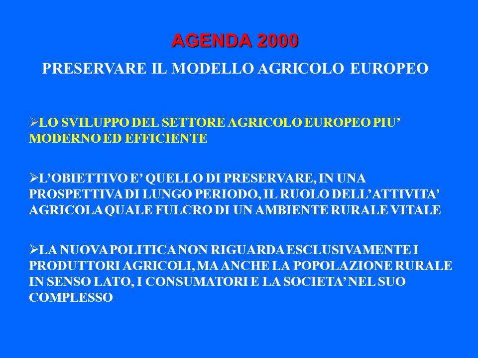PRESERVARE IL MODELLO AGRICOLO EUROPEO
