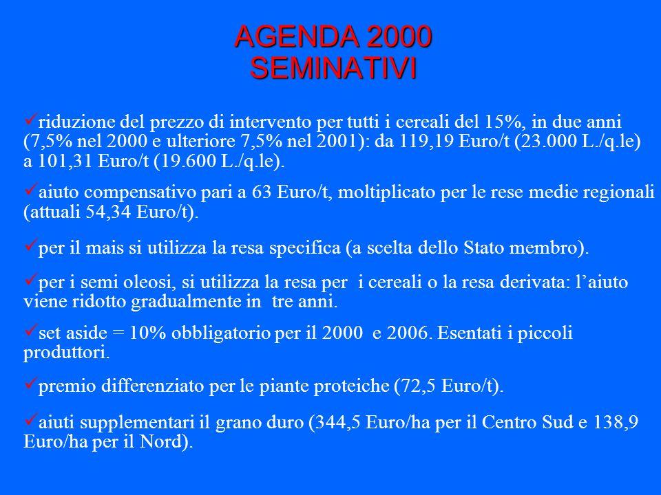 AGENDA 2000 SEMINATIVI