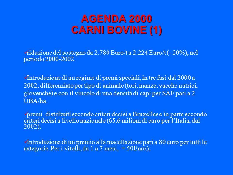 AGENDA 2000 CARNI BOVINE (1) riduzione del sostegno da 2.780 Euro/t a 2.224 Euro/t (- 20%), nel periodo 2000-2002.