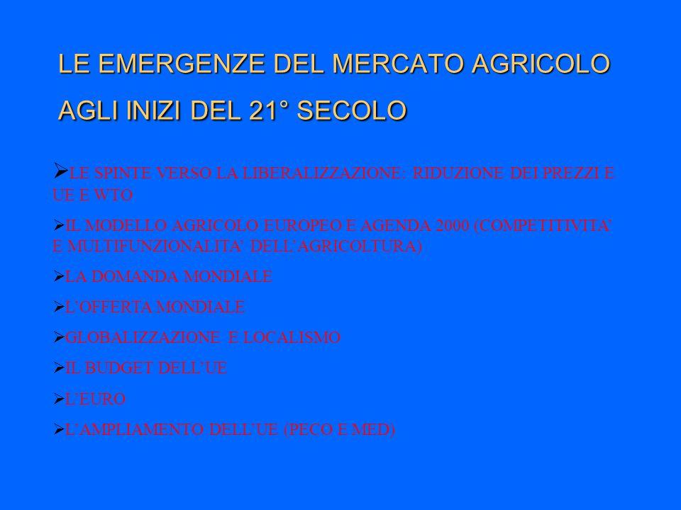 LE EMERGENZE DEL MERCATO AGRICOLO AGLI INIZI DEL 21° SECOLO