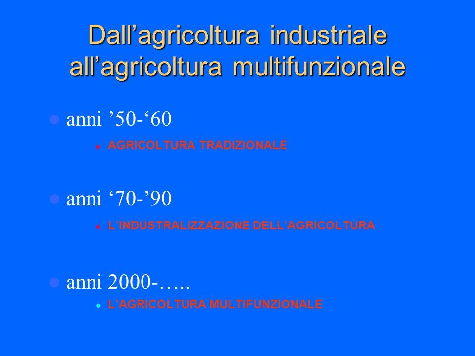 Dall'agricoltura industriale all'agricoltura multifunzionale