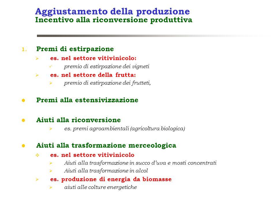 Aggiustamento della produzione Incentivo alla riconversione produttiva