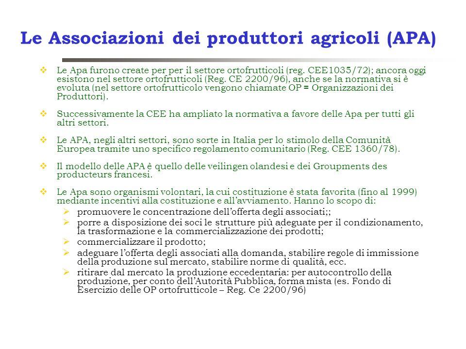 Le Associazioni dei produttori agricoli (APA)