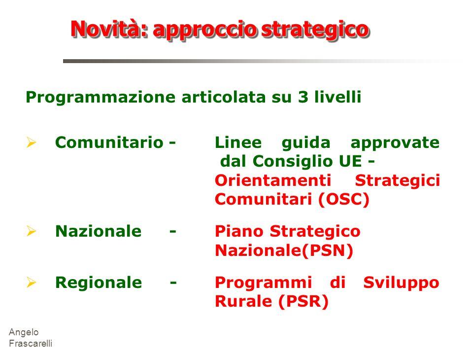 Novità: approccio strategico