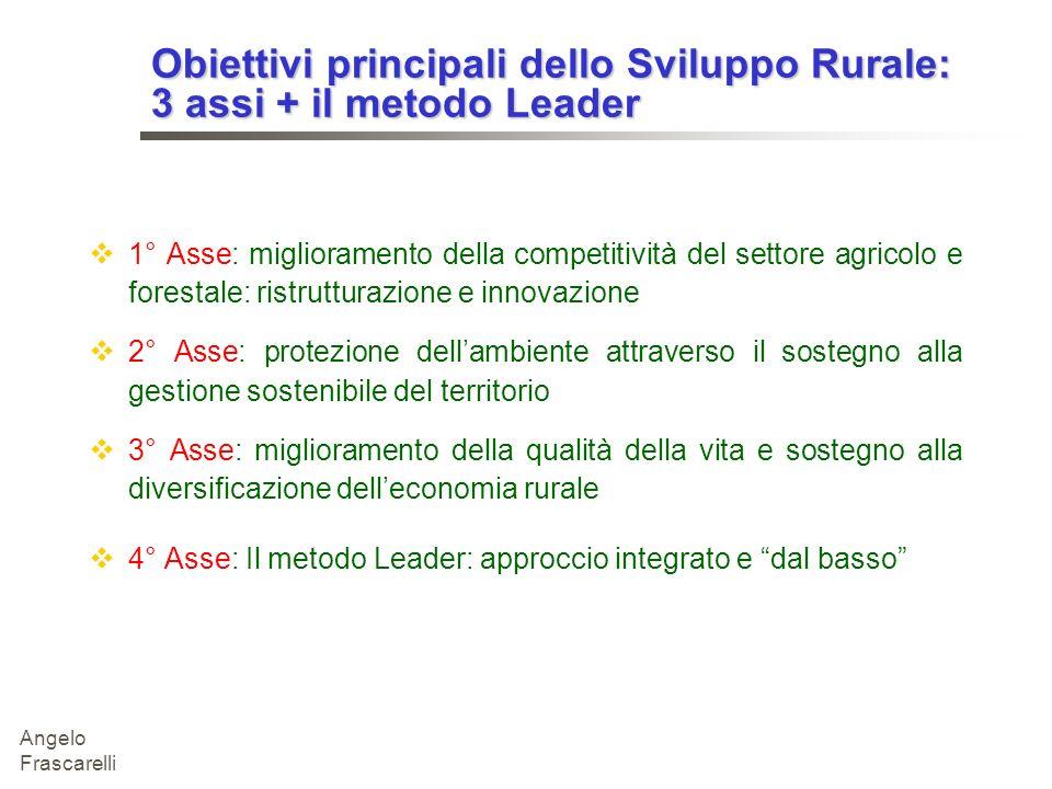 Obiettivi principali dello Sviluppo Rurale: 3 assi + il metodo Leader