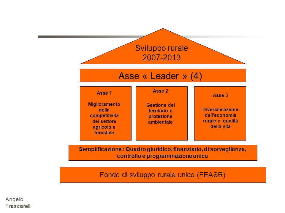 Asse « Leader » (4) Sviluppo rurale 2007-2013