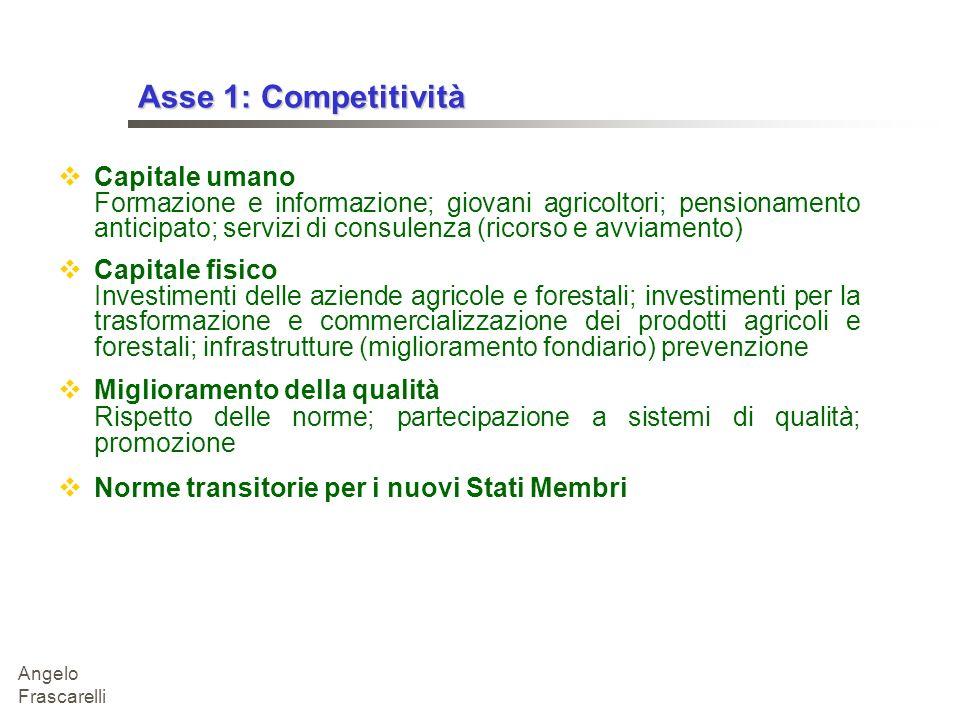 Asse 1: Competitività Capitale umano