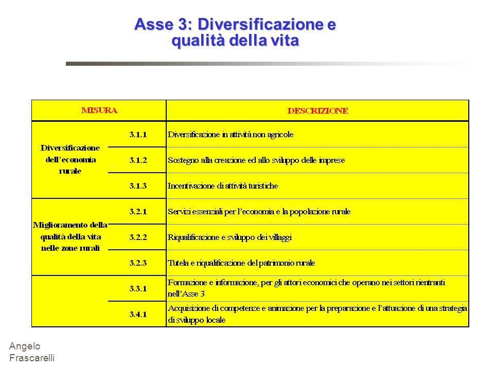Asse 3: Diversificazione e qualità della vita