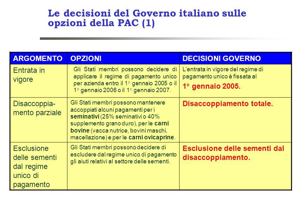 Le decisioni del Governo italiano sulle opzioni della PAC (1)