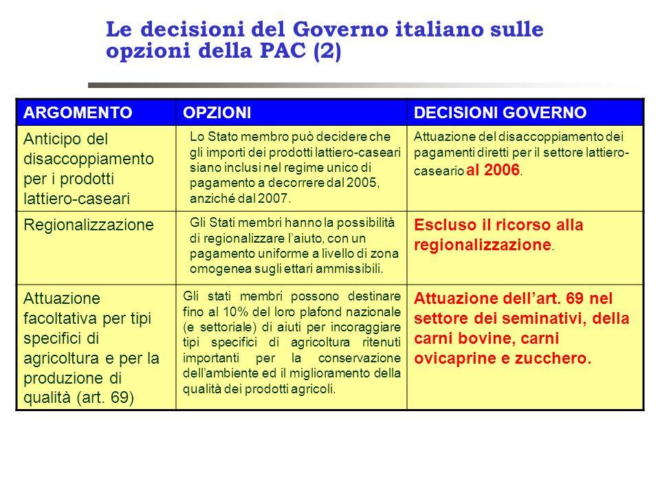 Le decisioni del Governo italiano sulle opzioni della PAC (2)