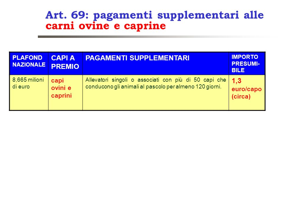 Art. 69: pagamenti supplementari alle carni ovine e caprine