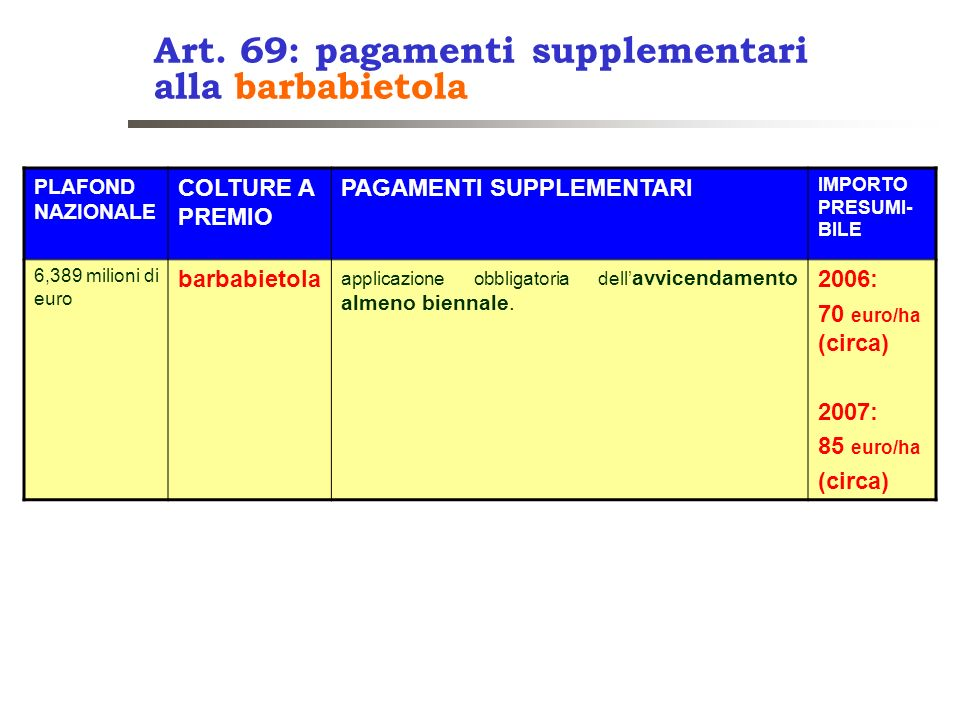 Art. 69: pagamenti supplementari alla barbabietola