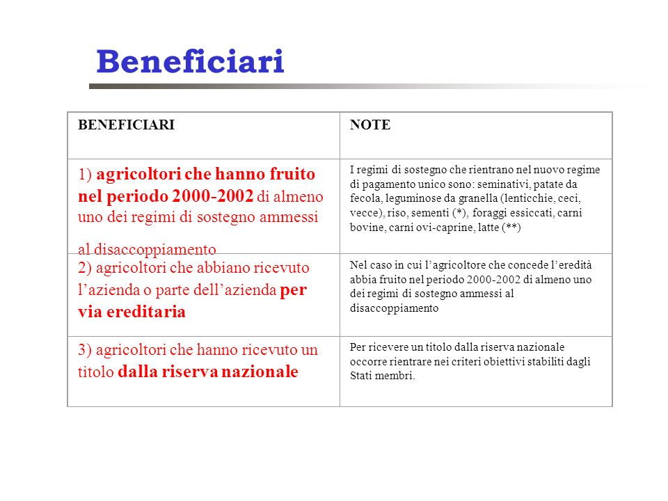 Beneficiari BENEFICIARI. NOTE.
