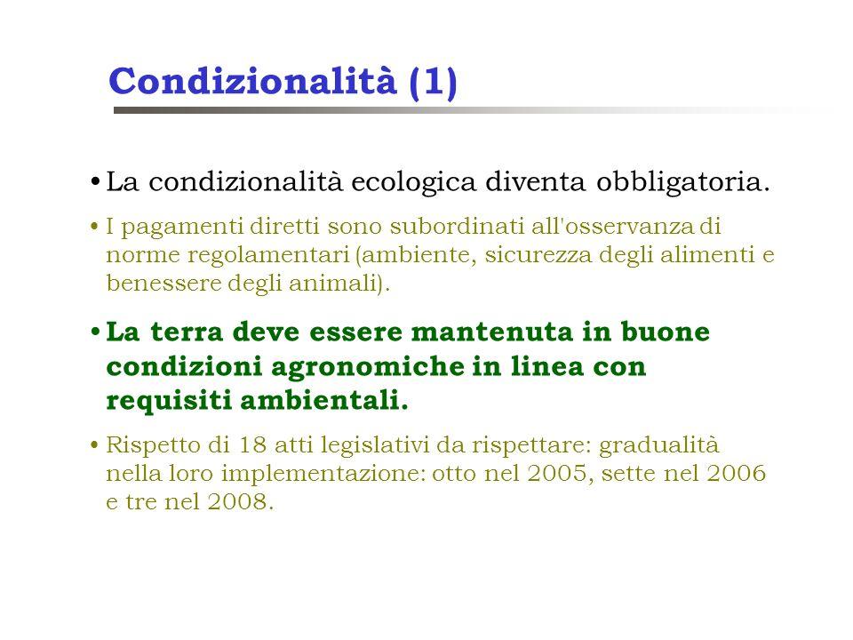 Condizionalità (1) La condizionalità ecologica diventa obbligatoria.