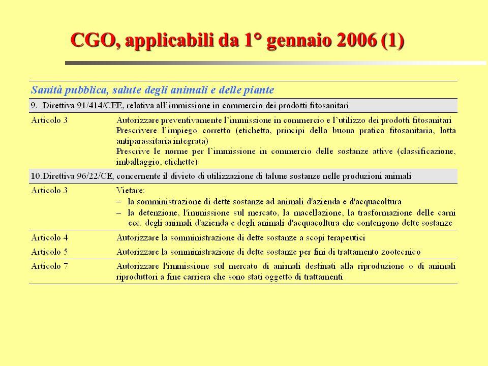 CGO, applicabili da 1° gennaio 2006 (1)