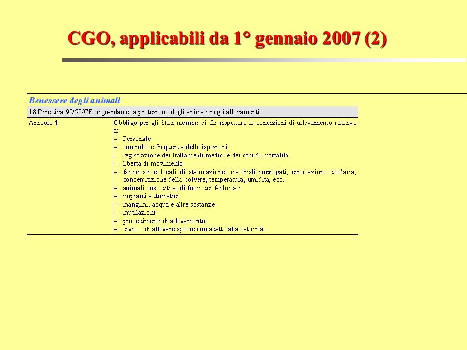 CGO, applicabili da 1° gennaio 2007 (2)