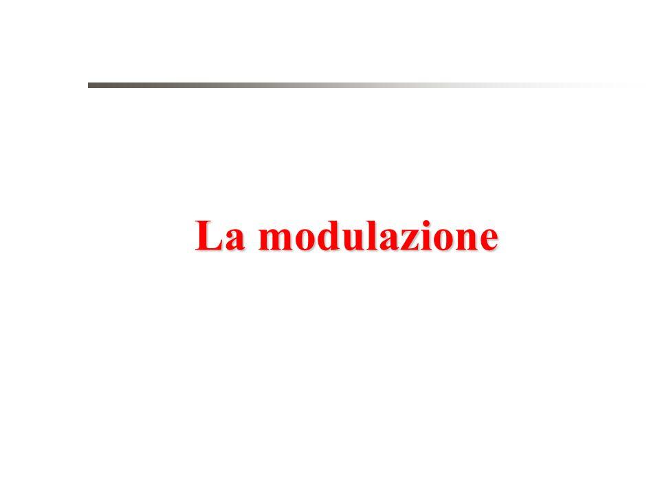 27/03/2017 La modulazione